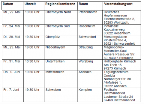 Tabelle_RegioKonf_StMELF_480.jpg
